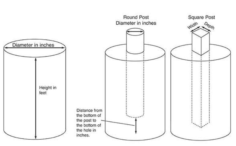 6dfa2bae4 Cylinder Diagram